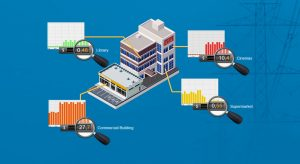 What-is-submetering-and-how-can-indian-companies-benefit-from-the-concept