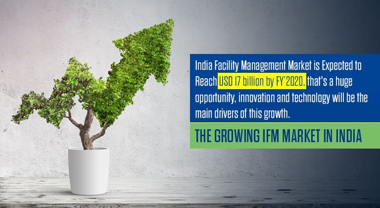 The Growing IFM Market In India
