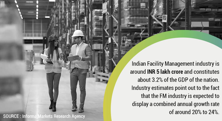 How can Facility Management services result in tailored solutions for the industry